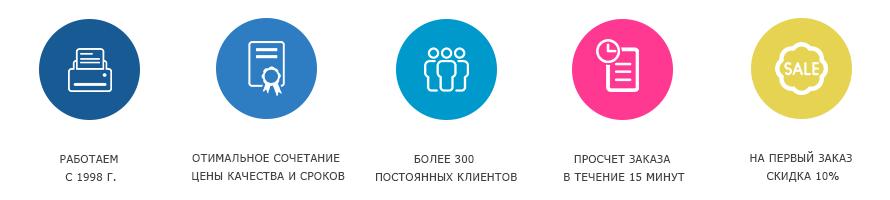 Типография анита пресс москва